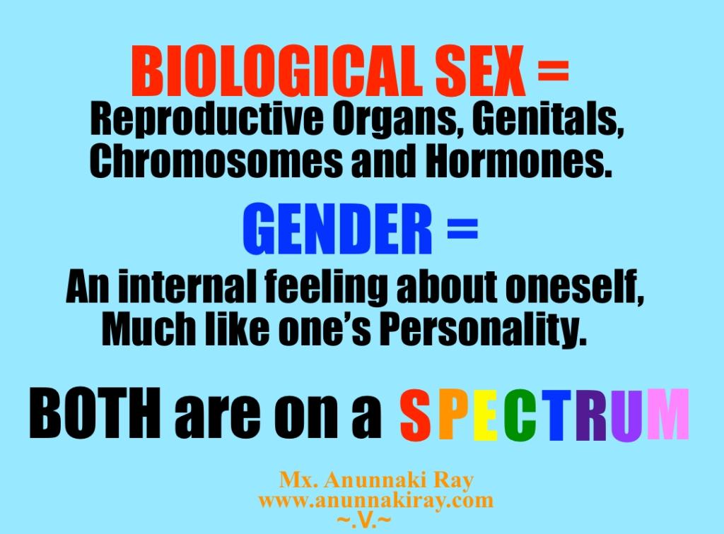 Biological Sex and Gender Both on a Spectrum