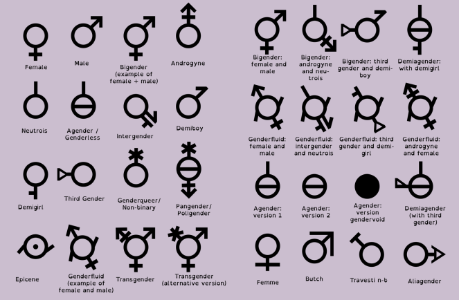 gender_symbols_by_caaloba-d81ds6u.png