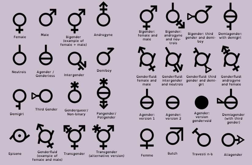 What is a sex symbol 16