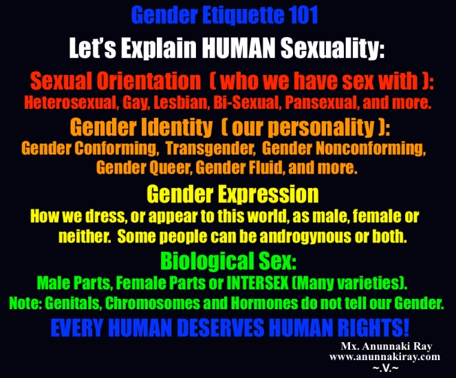 Let's Explain Human Sexuality