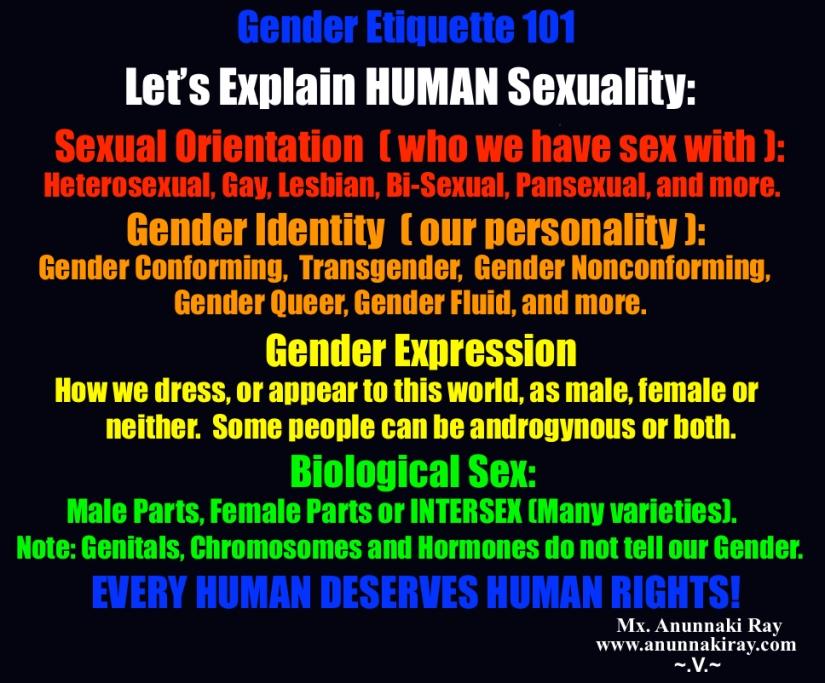 Let's Explain Human Sexuality