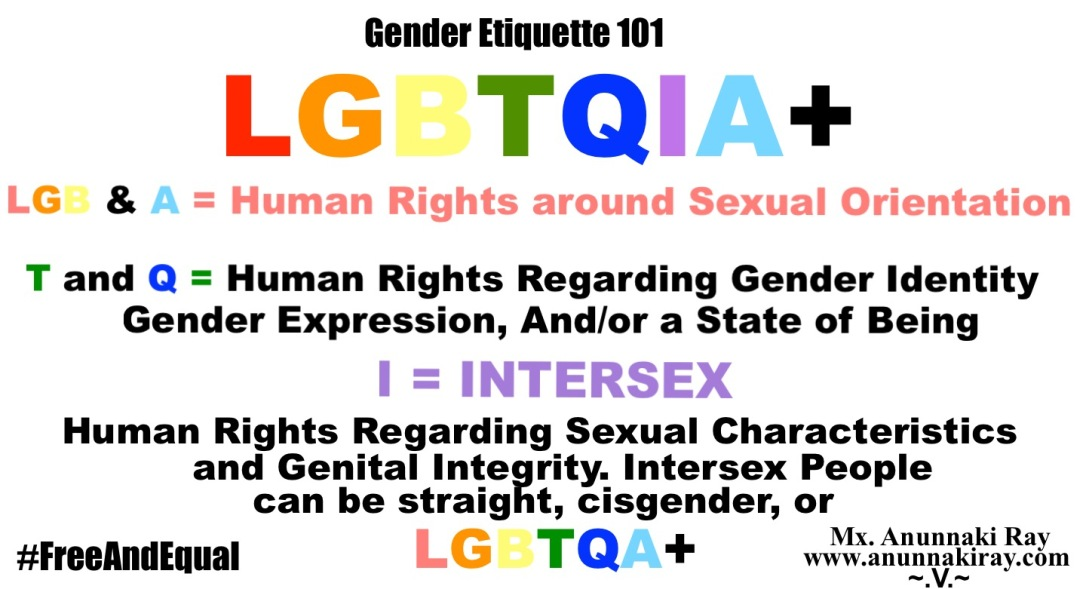 Intersex Human Rights LGBTQIA+ GenderEtiquette 101