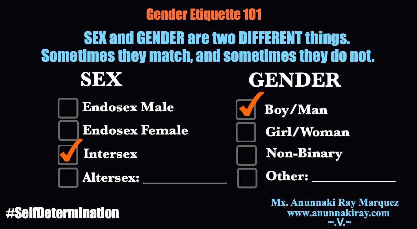 Gender Etiquette 101. SEX and GENDER are Different Check Boxes