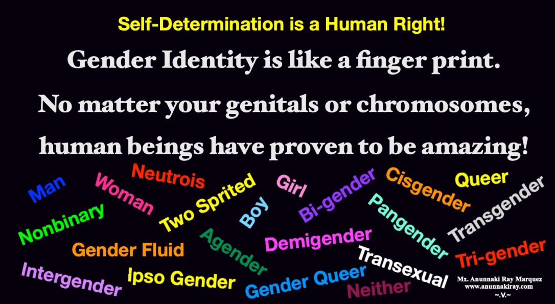 Gender Identity is a Finger Print
