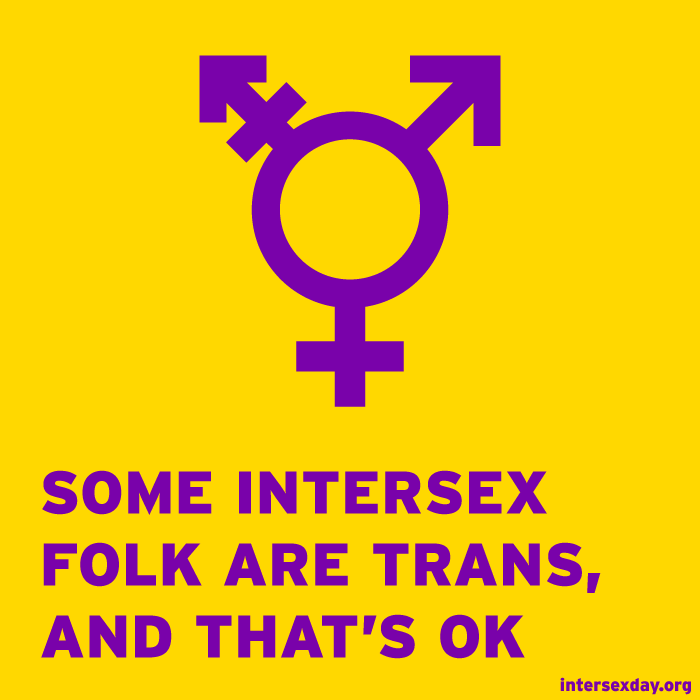 From: www.intersexday.org