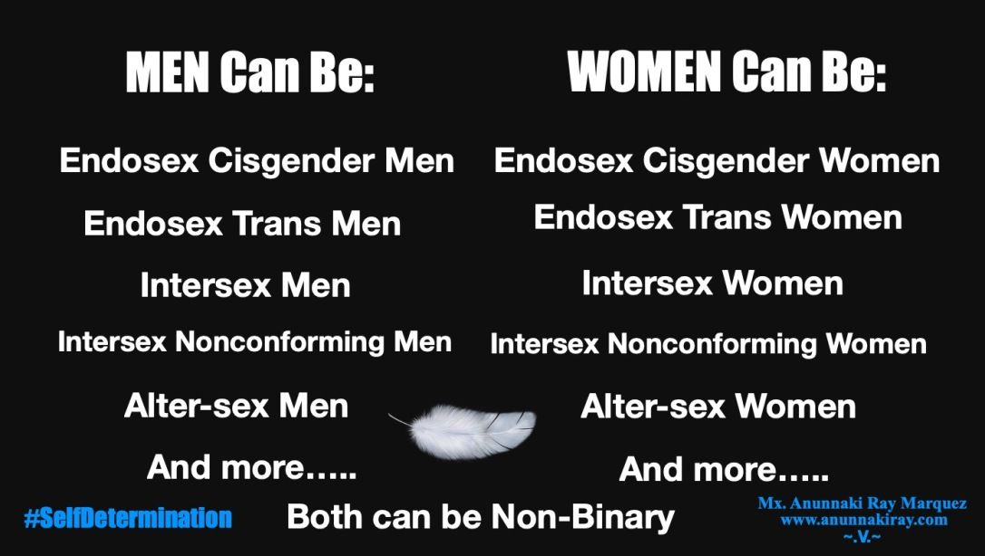Men, Women and Nonbinary People Can Be